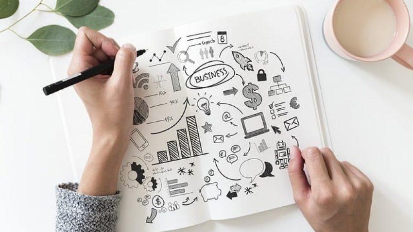Plano estratégico – por onde anda sua vida empresarial?